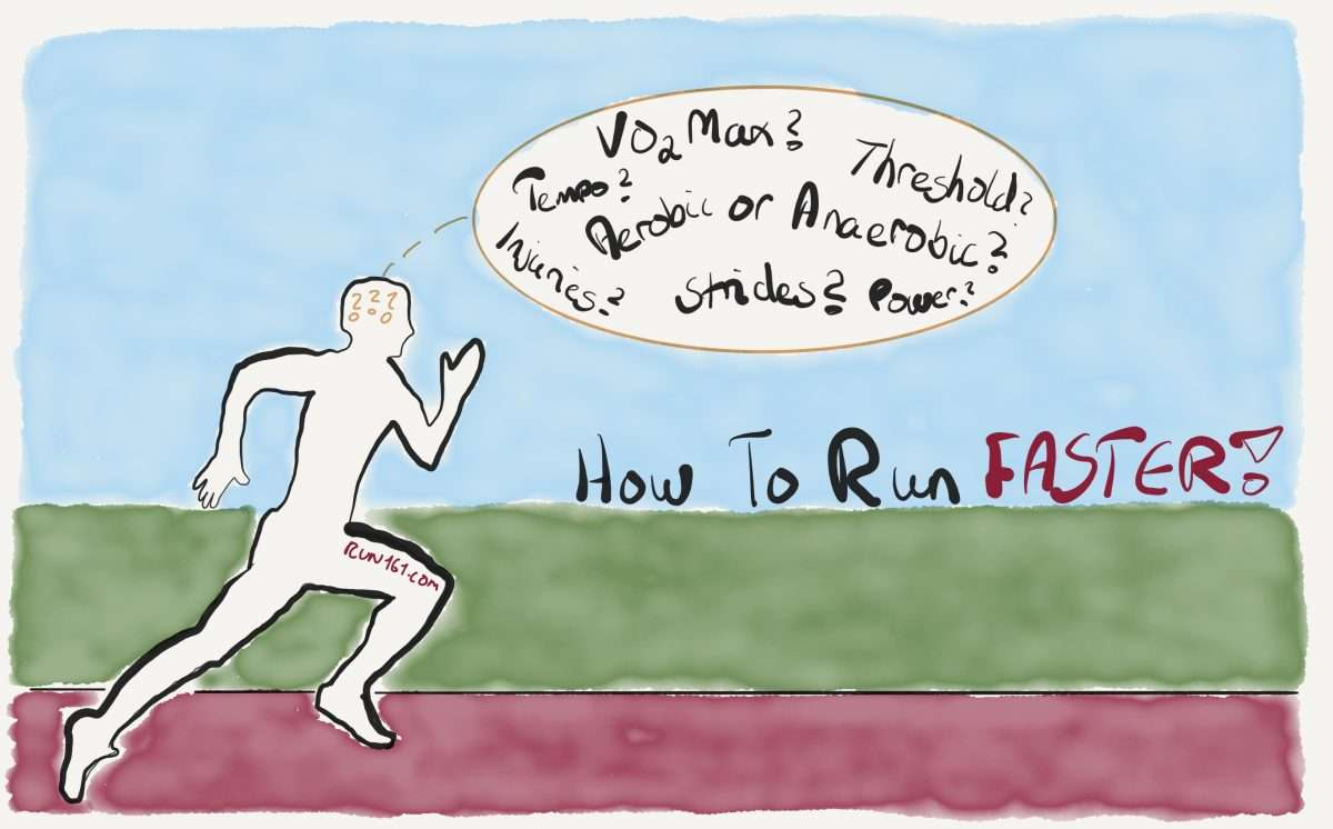 How To Run Faster illustration of confused runner on a track